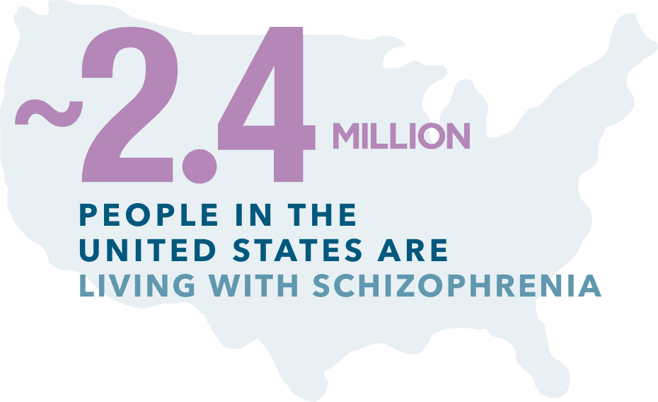 2.4 million people in the United States are living with Schizophrenia